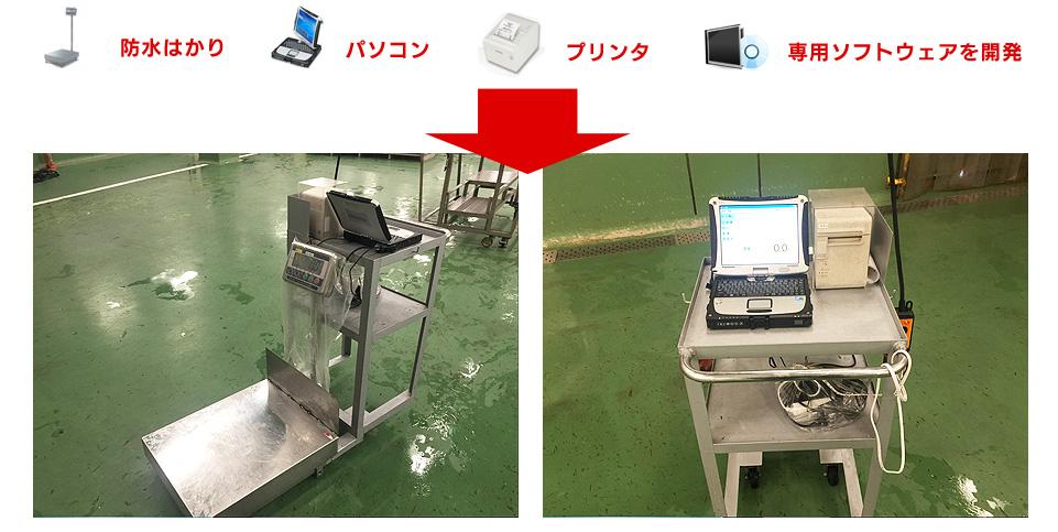 防水はかり、パソコン、プリンタ、専用ソフトウェアを開発